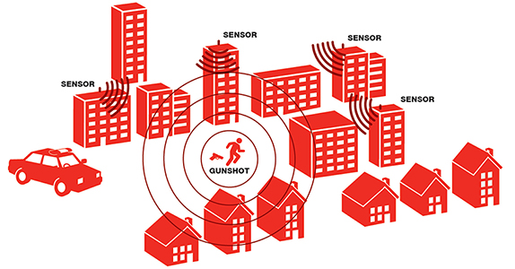 fire alarm testing clip art testing of new gunshot detection and location system